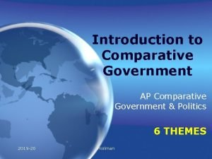 Introduction to Comparative Government AP Comparative Government Politics