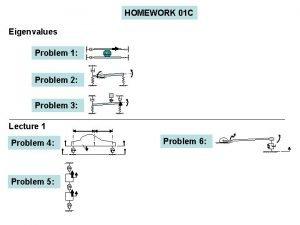 HOMEWORK 01 C Eigenvalues Problem 1 Problem 2