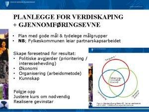 PLANLEGGE FOR VERDISKAPING GJENNOMFRINGSEVNE Plan med gode ml