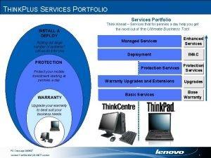 THINKPLUS SERVICES PORTFOLIO Services Portfolio INSTALL DEPLOY Rolling