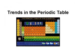 Trends in the Periodic Table Trends in Mass