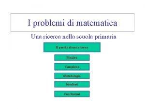 I problemi di matematica Una ricerca nella scuola