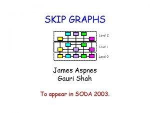 SKIP GRAPHS Level 2 Level 1 Level 0