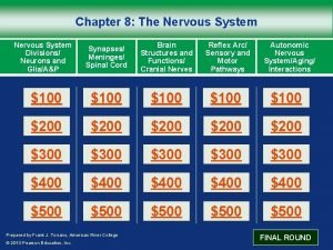 Chapter 8 The Nervous System Divisions Neurons and