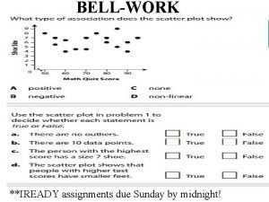 BELLWORK IREADY assignments due Sunday by midnight BELLWORK