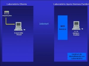 Laboratrio Cliente Laboratrio Apoio Hermes Pardini requisies internet