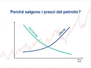 Perch salgono i prezzi del petrolio of da