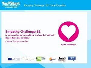Empathy Challenge B 1 Carte Empathie Empathy Challenge
