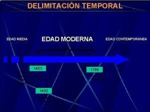 DELIMITACIN TEMPORAL EDAD MEDIA EDAD MODERNA 1453 Cada