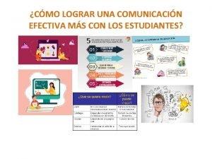 CMO LOGRAR UNA COMUNICACIN EFECTIVA MS CON LOS