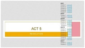ACT 5 RESOLUTION Act I Scene 1 0