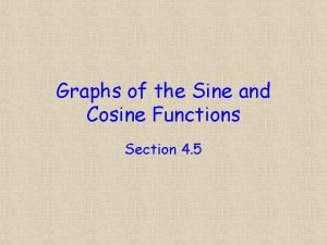 Graphs of the Sine and Cosine Functions Section
