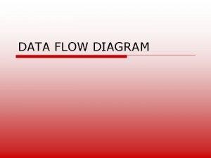 DATA FLOW DIAGRAM n DFD menggambarkan arus data