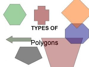 TYPES OF Polygons Basic Polygons I Properties of