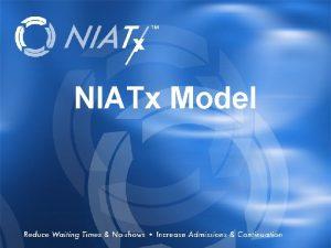 NIATx Model Overview NIATx History RWJF and SAMHSA