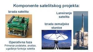 Komponente satelitskog projekta Izrada satelita Lansiranje satelita Izrada