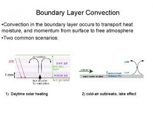 Boundary Layer Convection Convection in the boundary layer