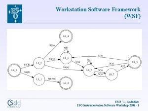 Workstation Software Framework WSF ESO L Andolfato ESO