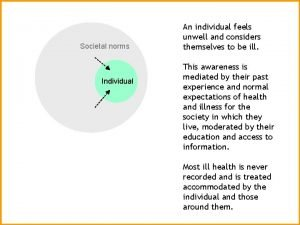 Societal norms Individual An individual feels unwell and