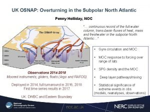 UK OSNAP Overturning in the Subpolar North Atlantic