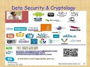 Data Security Cryptology Wednesday February 24 2021 http