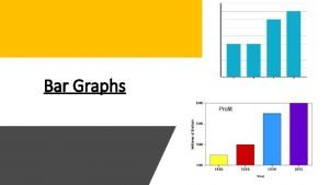 Bar Graphs There are many different types of