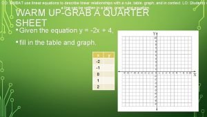 CO SWBAT use linear equations to describe linear