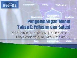 Pengembangan Model Tahap E Peluang dan Solusi SI