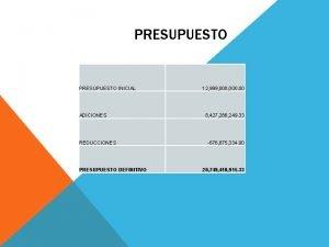 PRESUPUESTO INICIAL ADICIONES REDUCCIONES PRESUPUESTO DEFINITIVO 12 999