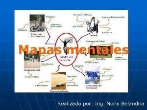 Mapas mentales Realizado por Ing Norly Belandria Mapas