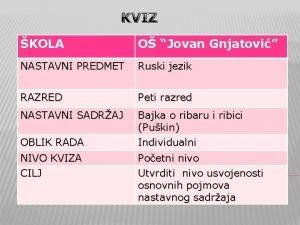 KVIZ KOLA O Jovan Gnjatovi NASTAVNI PREDMET Ruski