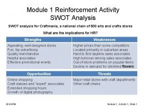 Module 1 Reinforcement Activity SWOT Analysis SWOT analysis
