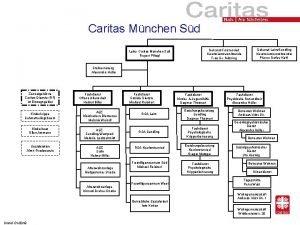 Caritas Mnchen Sd Leiter Caritas Mnchen Sd Rupert