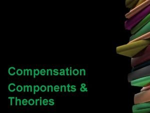 Compensation Components Theories Components of Compensation 2 Wage