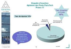 Enqute dinsertion diplms des Ponts Paris Tech Promo