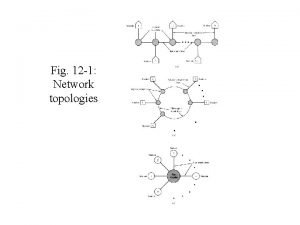 Fig 12 1 Network topologies Fig 12 2