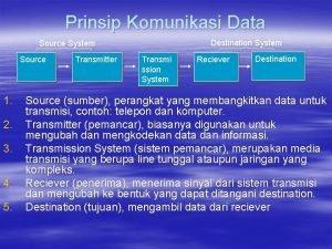 Prinsip Komunikasi Data Destination System Source 1 2