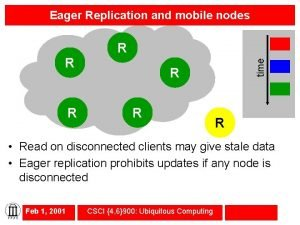 Eager Replication and mobile nodes R R time