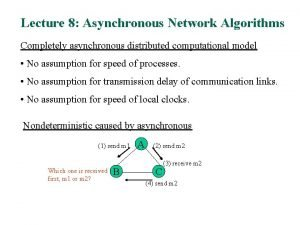 Lecture 8 Asynchronous Network Algorithms Completely asynchronous distributed