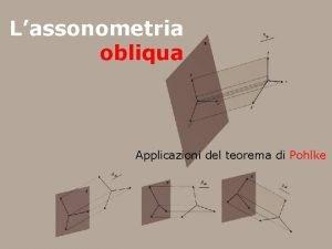 Lassonometria obliqua Applicazioni del teorema di Pohlke Teorema