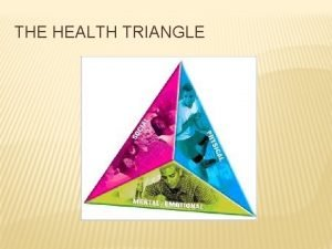 THE HEALTH TRIANGLE WHAT IS HEALTH A state