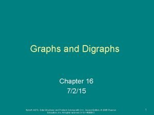 Graphs and Digraphs Chapter 16 7215 Nyhoff ADTs
