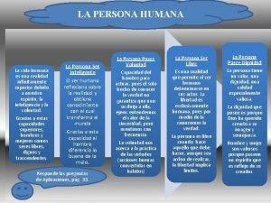 LA PERSONA HUMANA La vida humana es una
