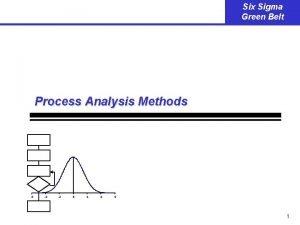 Six Sigma Green Belt Process Analysis Methods 6
