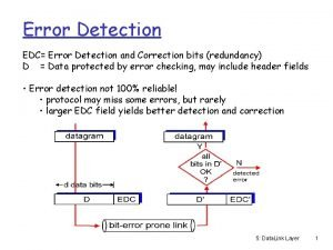 Error Detection EDC Error Detection and Correction bits