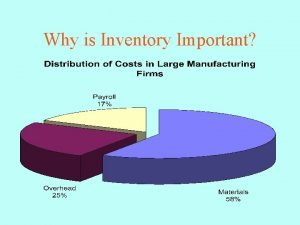 Why is Inventory Important Inventory at Successive Stocking