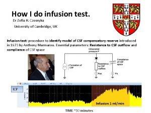 How I do infusion test Dr Zofia H