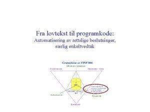 Fra lovtekst til programkode Automatisering av rettslige beslutninger