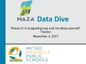 Data Dive Please sit in assigned group and