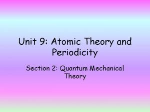 Unit 9 Atomic Theory and Periodicity Section 2